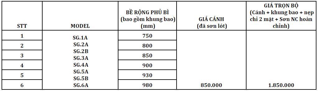 gia-cua-go-cong-nghiep-chiu-nuoc-2