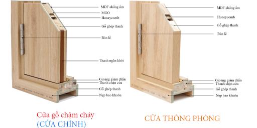 cấu tạo cửa gỗ công nghiệp MDF