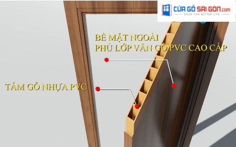 Cấu tạo của cửa composite