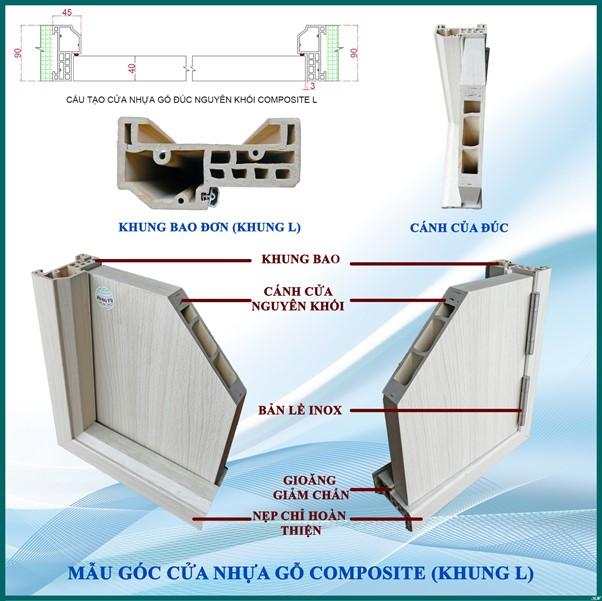 Thông số kỹ thuật cấu tạo của cửa nhựa composite