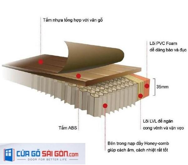 Nhựa ABS có cấu tạo gồm 5 lớp nên có độ bền cao