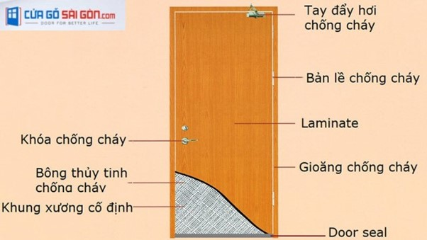 Thiết kế cửa thép vân gỗ chống cháy
