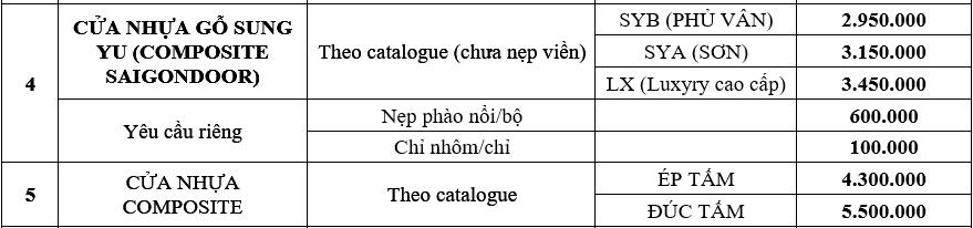 gia-cua-nhua-composite-o-can-tho